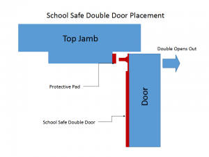 SSDD-Placement-2