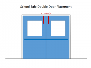 SSDD-Placement